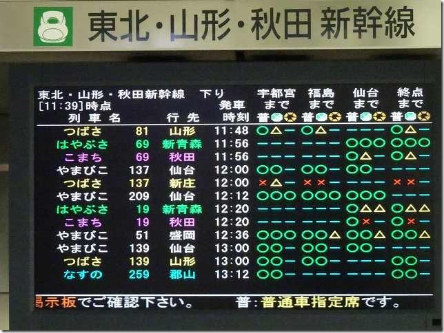 東京駅 東北新幹線