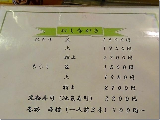 美松寿司 下田