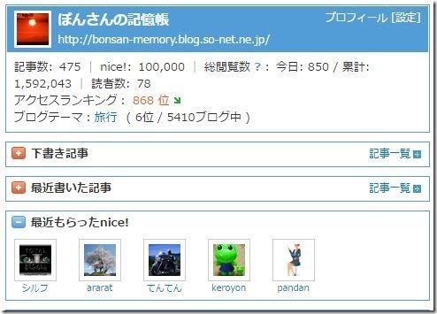 100,000 nice!